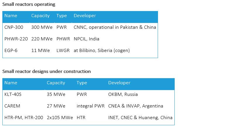 energetyka jądrowoa blog